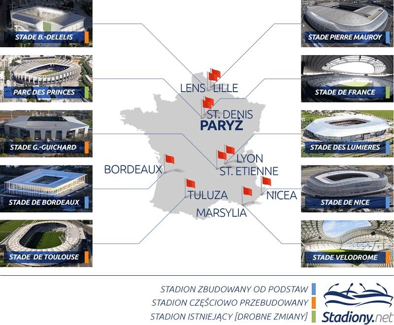Stadiony EURO 2016 (źródło: stadiony.net)